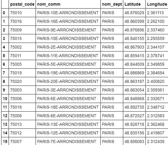 paris_feature_engineered.jpg